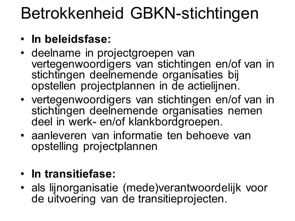 Betrokkenheid GBKN-stichtingen In beleidsfase: deelname in projectgroepen van vertegenwoordigers van stichtingen en/of van in stichtingen deelnemende