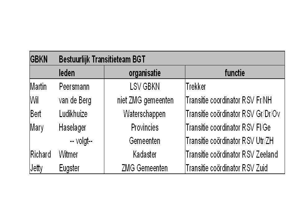 18 22-7-2014 Basisregistratie Grootschalige Topografie