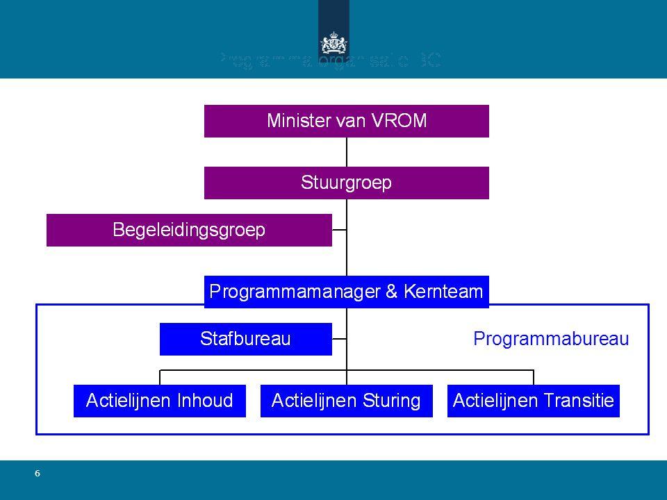Actielijnen Cluster 1 (Inhoud) Gebruik Informatiemodel en specificaties Werkprocessen ICT Cluster 2 (Sturing) Actualisering Businesscase Bestuurlijke Organisatie Financiën Wetgeving en convenant Cluster 3 (Transitie) Voorbereiding transitie 7