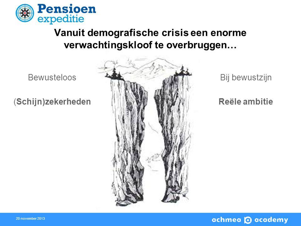 20 november 2013 Voorbeeld van Schijnzekerheid: Koopkracht van nominaal pensioen is bij 2% inflatie in 35 jaar gehalveerd!