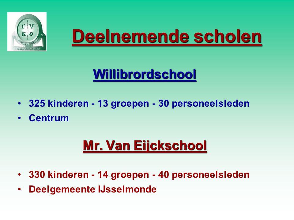 Deelnemende scholen Willibrordschool 325 kinderen - 13 groepen - 30 personeelsleden Centrum Mr. Van Eijckschool 330 kinderen - 14 groepen - 40 persone