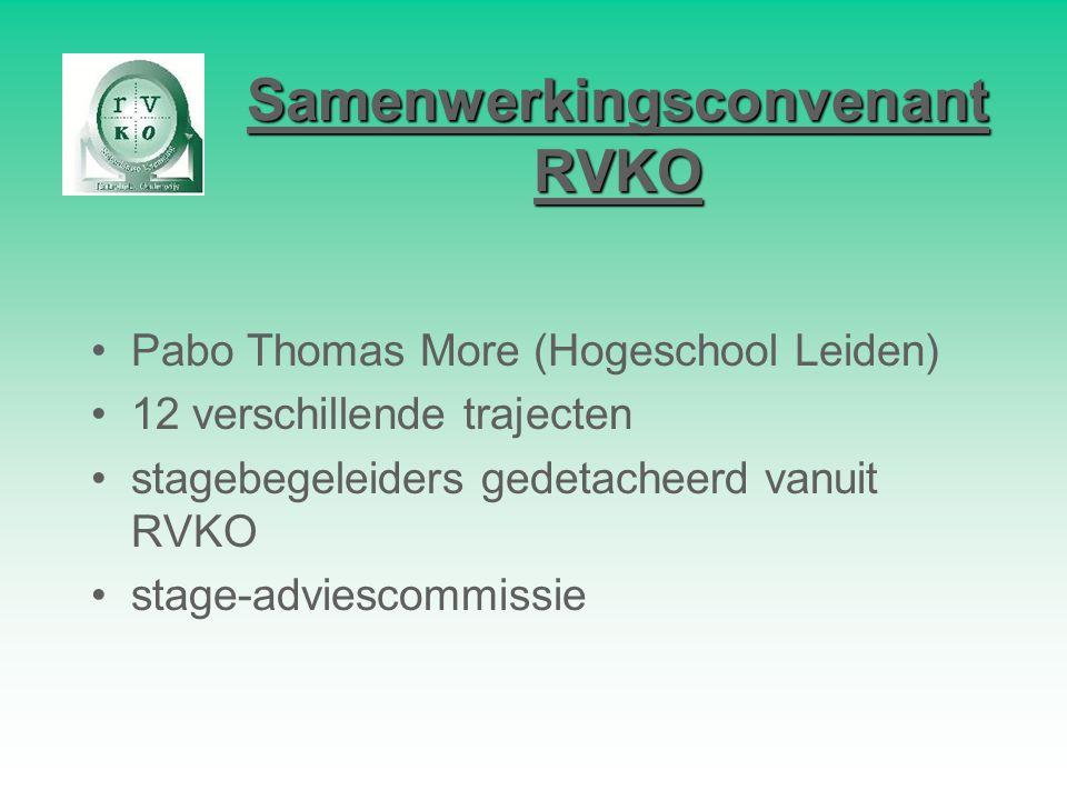 Samenwerkingsconvenant RVKO Pabo Thomas More (Hogeschool Leiden) 12 verschillende trajecten stagebegeleiders gedetacheerd vanuit RVKO stage-adviescommissie
