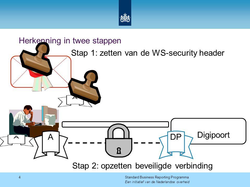 XBRL Herkenning in twee stappen 4Standard Business Reporting Programma Een initiatief van de Nederlandse overheid Digipoort DPA Stap 1: zetten van de