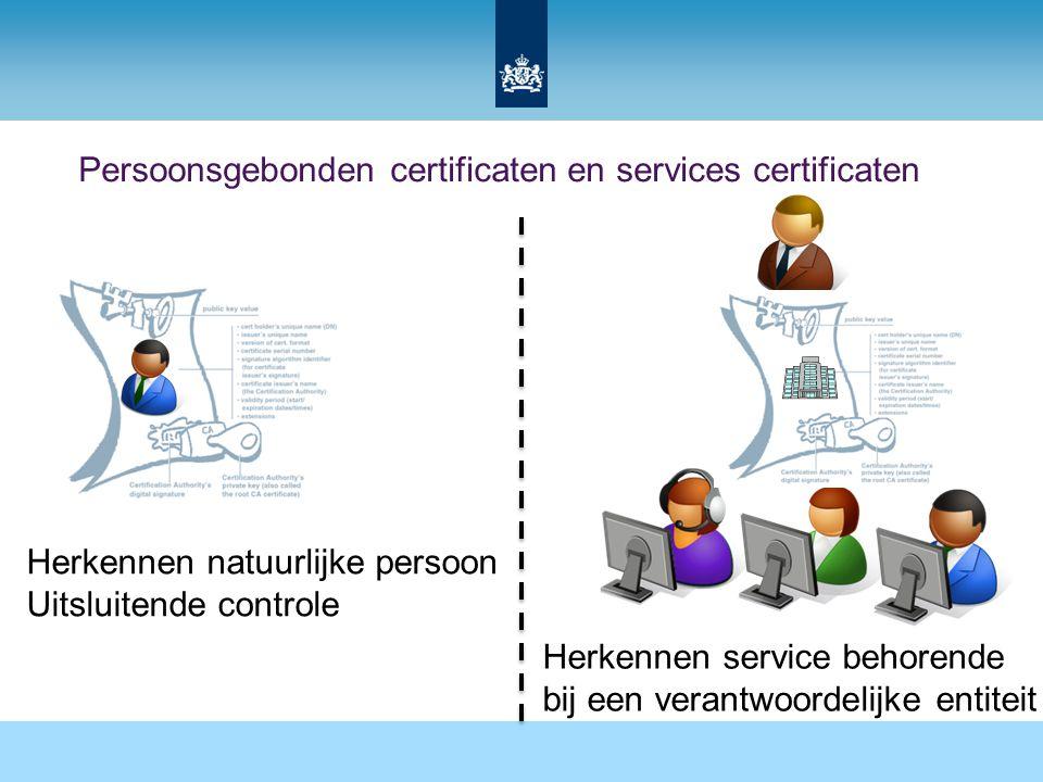 Persoonsgebonden certificaten en services certificaten Herkennen natuurlijke persoon Uitsluitende controle Herkennen service behorende bij een verantw