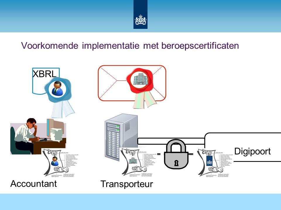 Voorkomende implementatie met beroepscertificaten XBRL Accountant Digipoort Transporteur