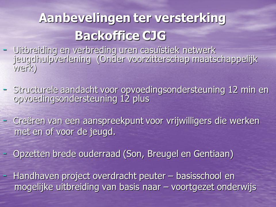Aanbevelingen ter versterking Backoffice CJG Aanbevelingen ter versterking Backoffice CJG - Uitbreiding en verbreding uren casuïstiek netwerk jeugdhul