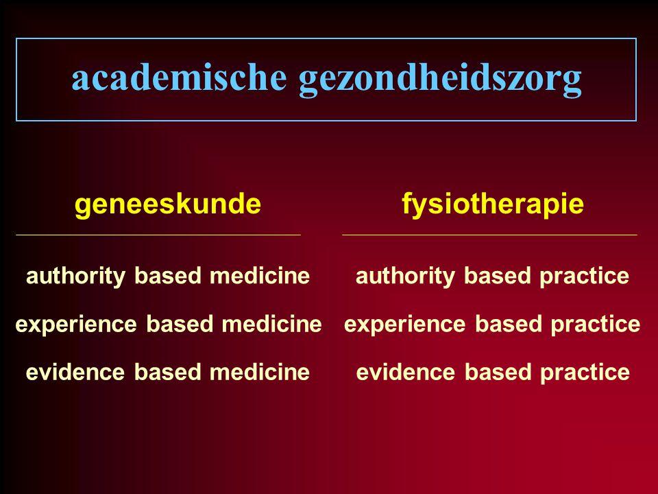 academische gezondheidszorg geneeskundefysiotherapie authority based medicineauthority based practice experience based medicine experience based pract