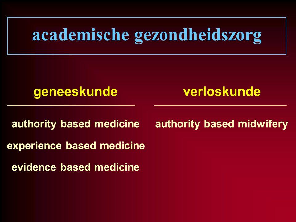 academische gezondheidszorg geneeskundeverloskunde authority based medicineauthority based midwifery experience based medicine evidence based medicine