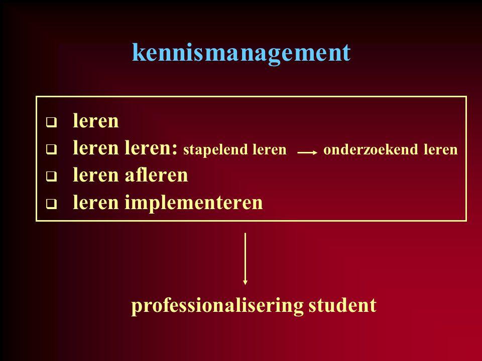 kennismanagement  leren  leren leren: stapelend leren onderzoekend leren  leren afleren  leren implementeren professionalisering student