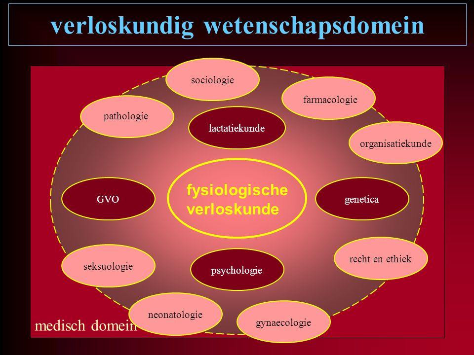 medisch domein verloskundig wetenschapsdomein fysiologische verloskunde psychologie lactatiekunde sociologie seksuologie geneticaGVO recht en ethiek g