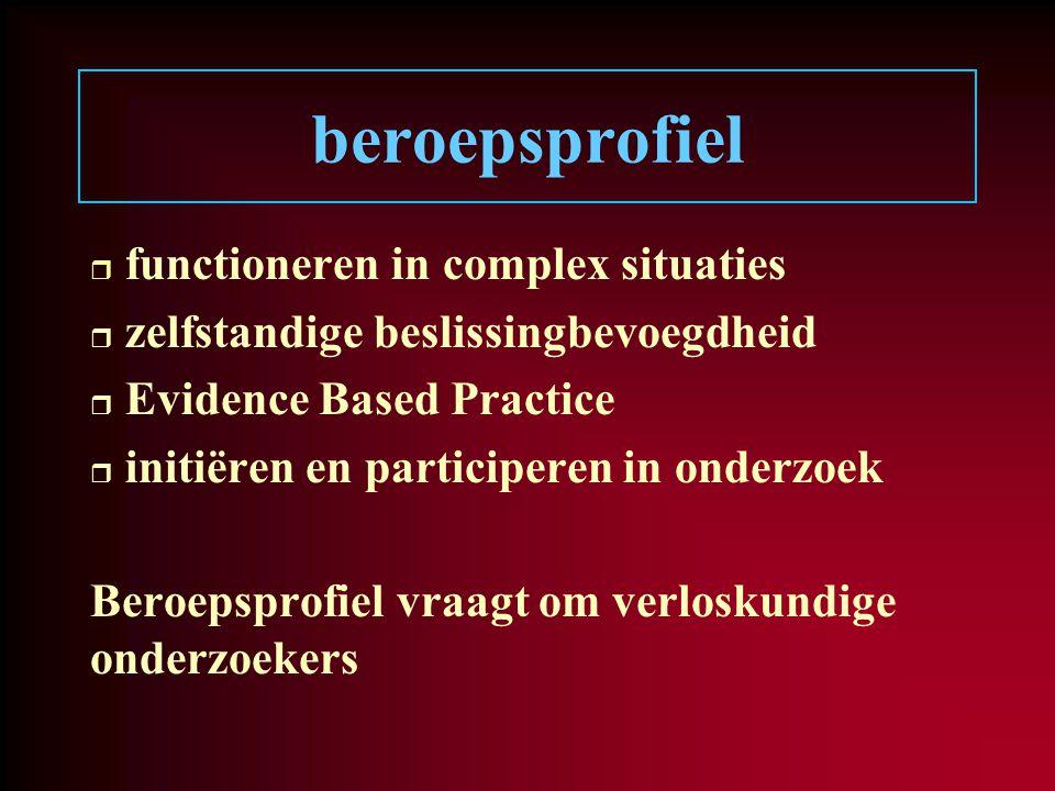 beroepsprofiel r functioneren in complex situaties r zelfstandige beslissingbevoegdheid r Evidence Based Practice r initiëren en participeren in onder