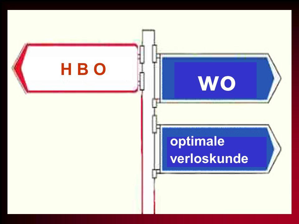 H B O wo optimale verloskunde