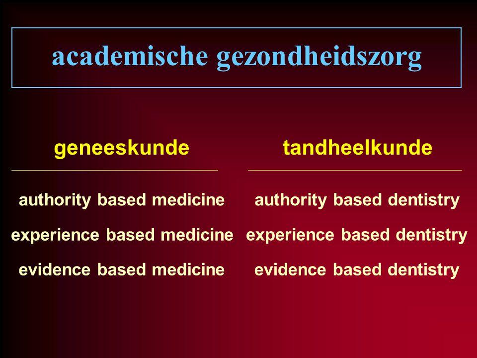 academische gezondheidszorg geneeskundetandheelkunde authority based medicineauthority based dentistry experience based medicine experience based dent