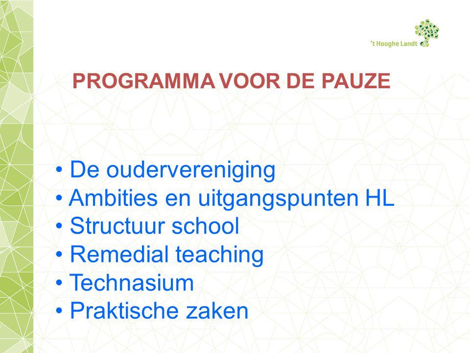 De Oudervereniging is er voor u en door u !! Ons email adres: oudervereniginghl@live.nl
