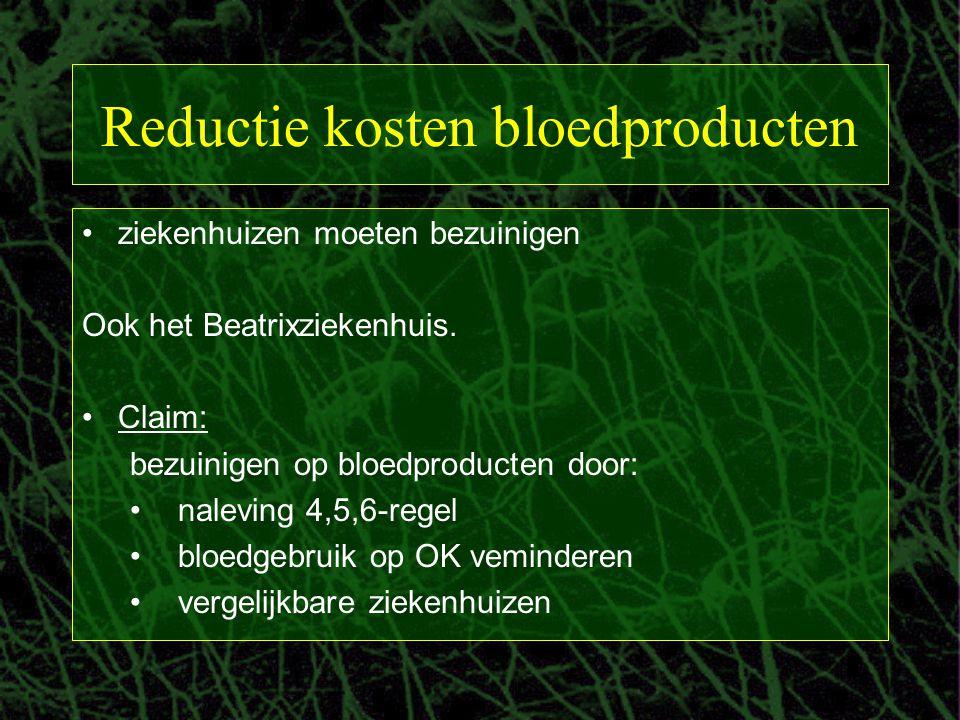 Reductie kosten bloedproducten nationaal niveau ziekenhuisniveau specialismenniveau specialistenniveau patiëntenniveau