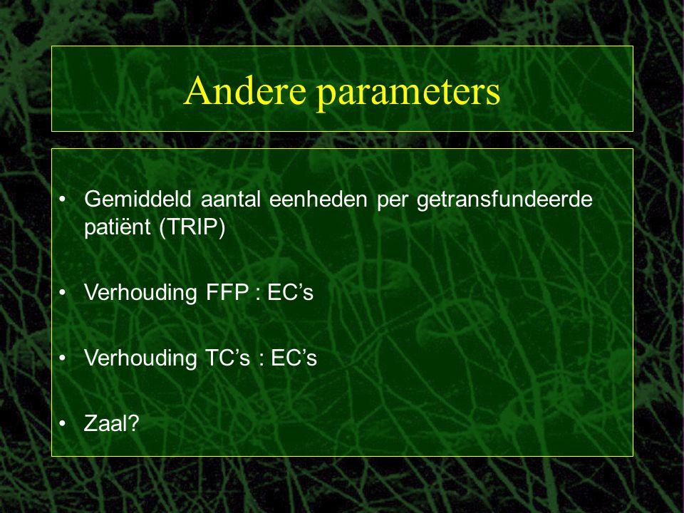 Gemiddeld aantal eenheden per getransfundeerde patiënt (TRIP) Verhouding FFP : EC's Verhouding TC's : EC's Zaal?