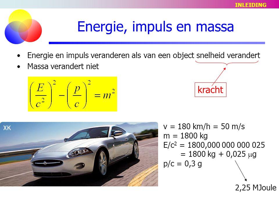 Energie, impuls en massa Energie en impuls veranderen als van een object snelheid verandert Massa verandert niet v = 180 km/h = 50 m/s m = 1800 kg E/c 2 = 1800,000 000 000 025 = 1800 kg + 0,025  g p/c = 0,3 g 2,25 MJoule kracht INLEIDING