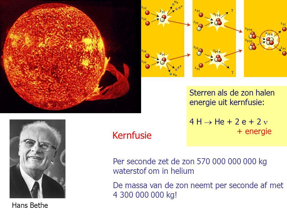 Sterren als de zon halen energie uit kernfusie: 4 H  He + 2 e + 2 + energie Per seconde zet de zon 570 000 000 000 kg waterstof om in helium De massa van de zon neemt per seconde af met 4 300 000 000 kg.