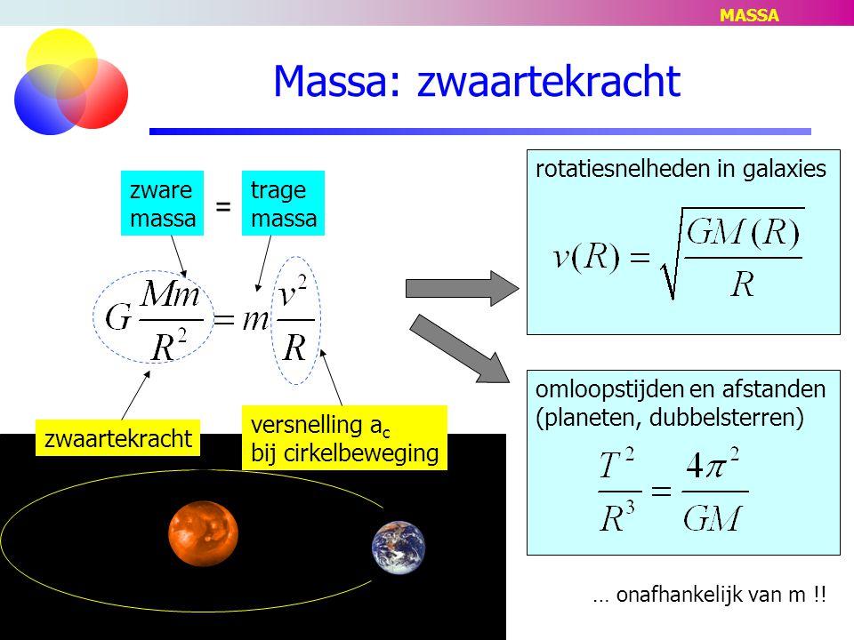 Massa: zwaartekracht rotatiesnelheden in galaxies omloopstijden en afstanden (planeten, dubbelsterren) zwaartekracht versnelling a c bij cirkelbeweging zware massa trage massa = … onafhankelijk van m !.