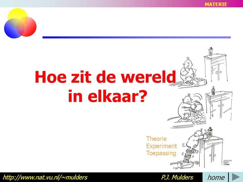 Hoe zit de wereld in elkaar.http://www.nat.vu.nl/~mulders P.J.