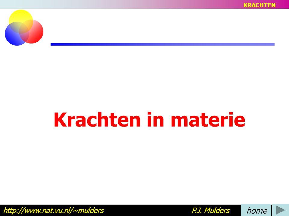 Krachten in materie http://www.nat.vu.nl/~mulders P.J. Mulders home KRACHTEN