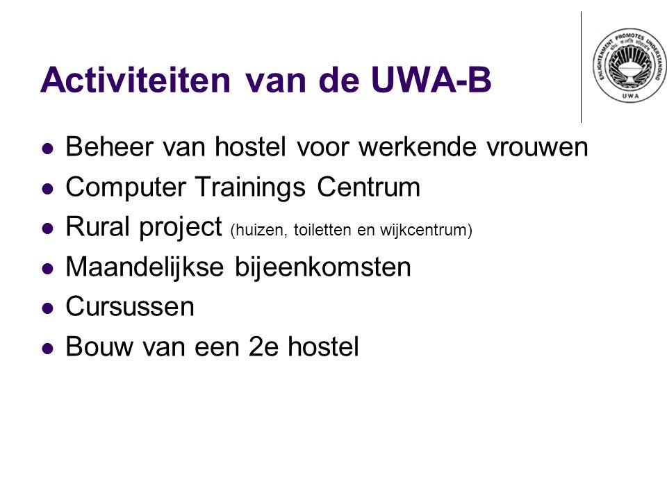 Activiteiten van de UWA-B Beheer van hostel voor werkende vrouwen Computer Trainings Centrum Rural project (huizen, toiletten en wijkcentrum) Maandeli