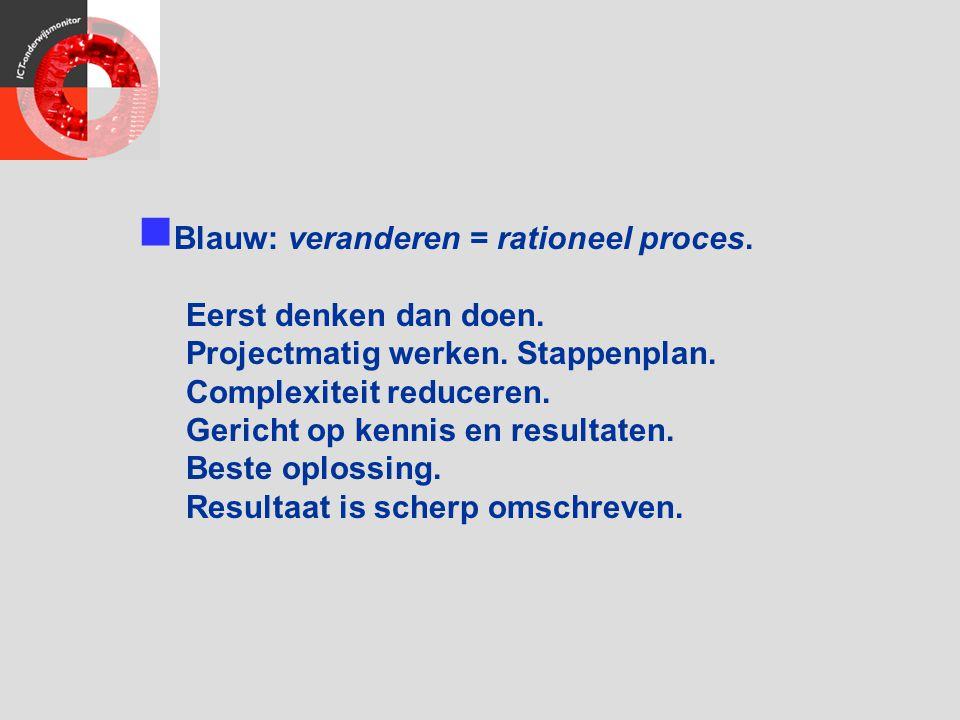 Blauw: veranderen = rationeel proces. Eerst denken dan doen. Projectmatig werken. Stappenplan. Complexiteit reduceren. Gericht op kennis en resultaten
