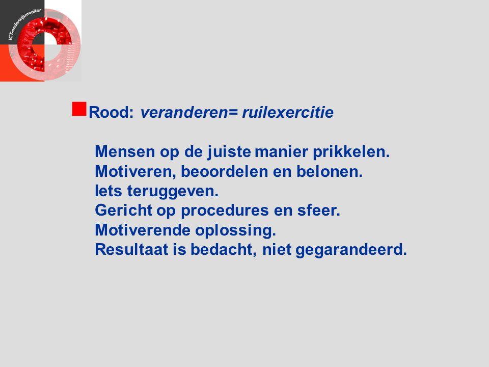 Rood: veranderen= ruilexercitie Mensen op de juiste manier prikkelen. Motiveren, beoordelen en belonen. Iets teruggeven. Gericht op procedures en sfee