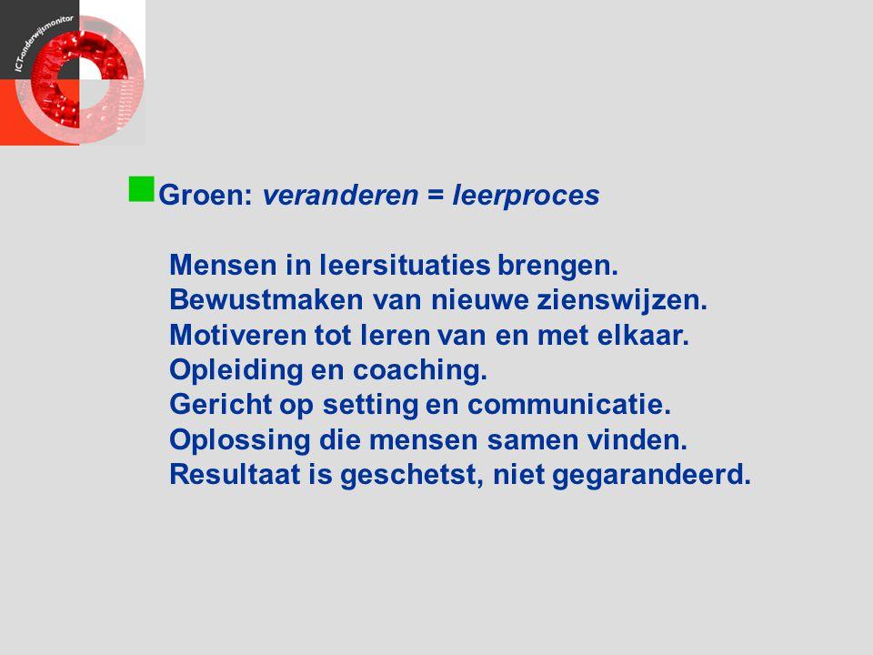Groen: veranderen = leerproces Mensen in leersituaties brengen. Bewustmaken van nieuwe zienswijzen. Motiveren tot leren van en met elkaar. Opleiding e