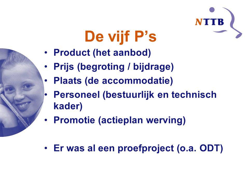 De vijf P's Product (het aanbod) Prijs (begroting / bijdrage) Plaats (de accommodatie) Personeel (bestuurlijk en technisch kader) Promotie (actieplan