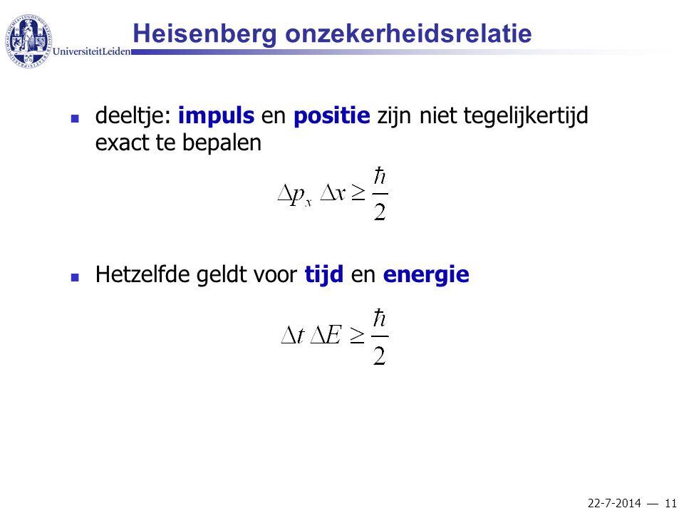 22-7-2014  11 Heisenberg onzekerheidsrelatie deeltje: impuls en positie zijn niet tegelijkertijd exact te bepalen Hetzelfde geldt voor tijd en energi