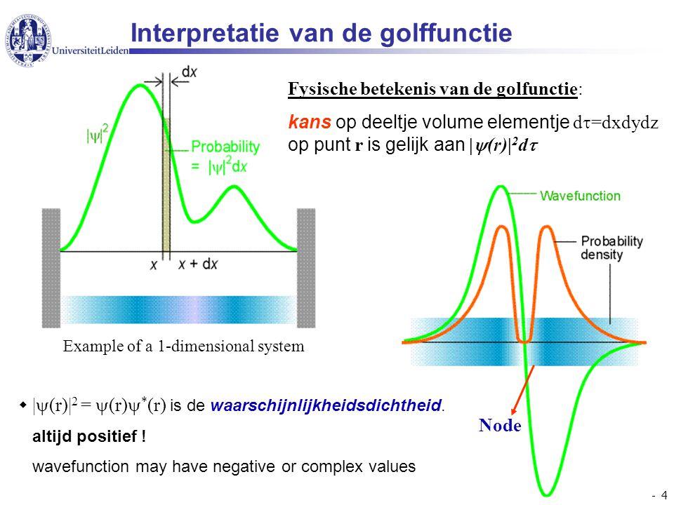 22-7-2014  4 Interpretatie van de golffunctie Example of a 1-dimensional system Fysische betekenis van de golfunctie: kans op deeltje volume elementj