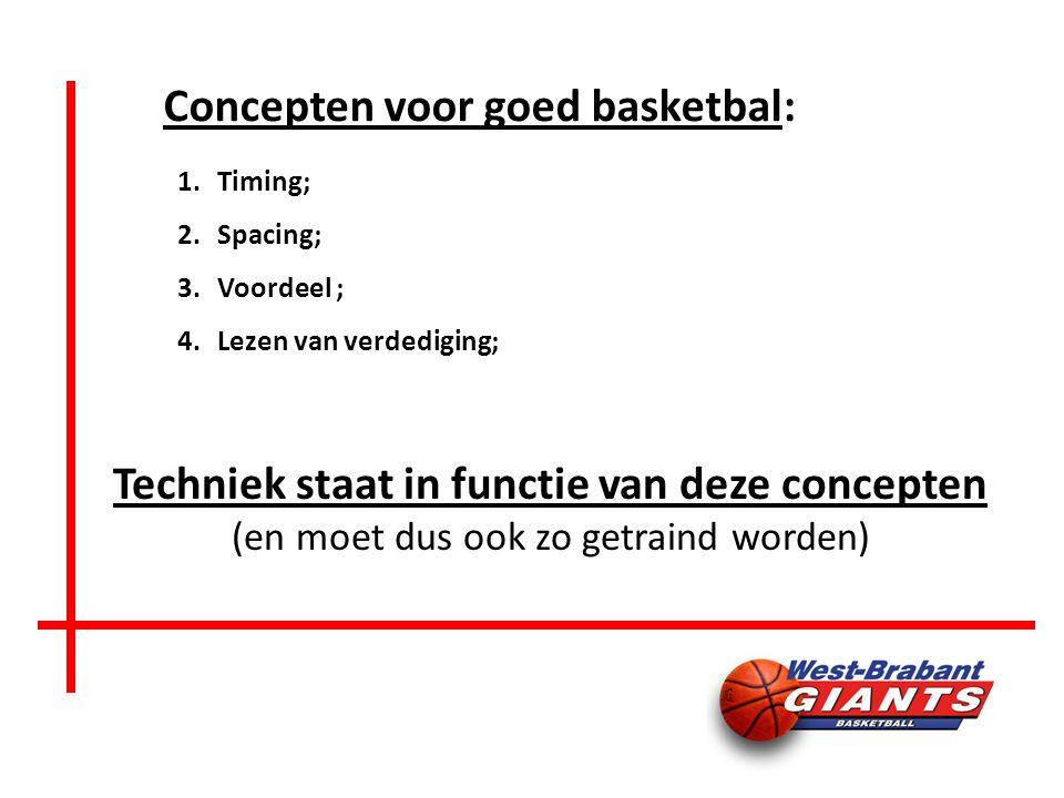 Concepten voor goed basketbal: 1.Timing; 2.Spacing; 3.Voordeel ; 4.Lezen van verdediging; Techniek staat in functie van deze concepten (en moet dus oo