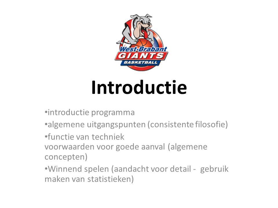 Introductie introductie programma algemene uitgangspunten (consistente filosofie) functie van techniek voorwaarden voor goede aanval (algemene concept