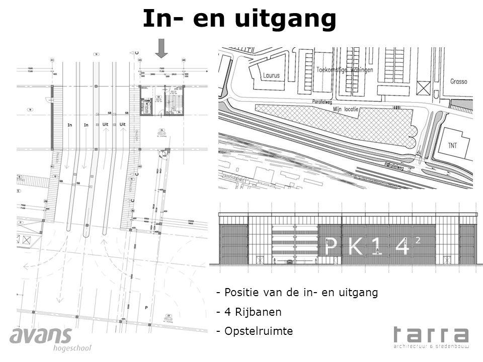 In- en uitgang - Positie van de in- en uitgang - 4 Rijbanen - Opstelruimte