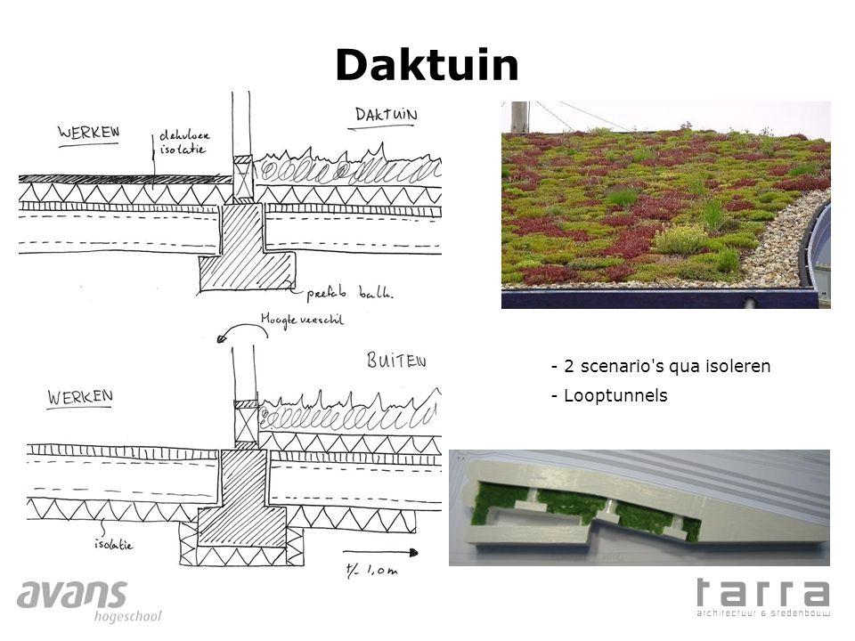 Daktuin - 2 scenario's qua isoleren - Looptunnels