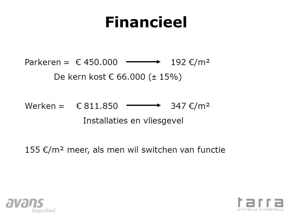 Financieel Parkeren = € 450.000 192 €/m² De kern kost € 66.000 (± 15%) Werken = € 811.850 347 €/m² Installaties en vliesgevel 155 €/m² meer, als men w