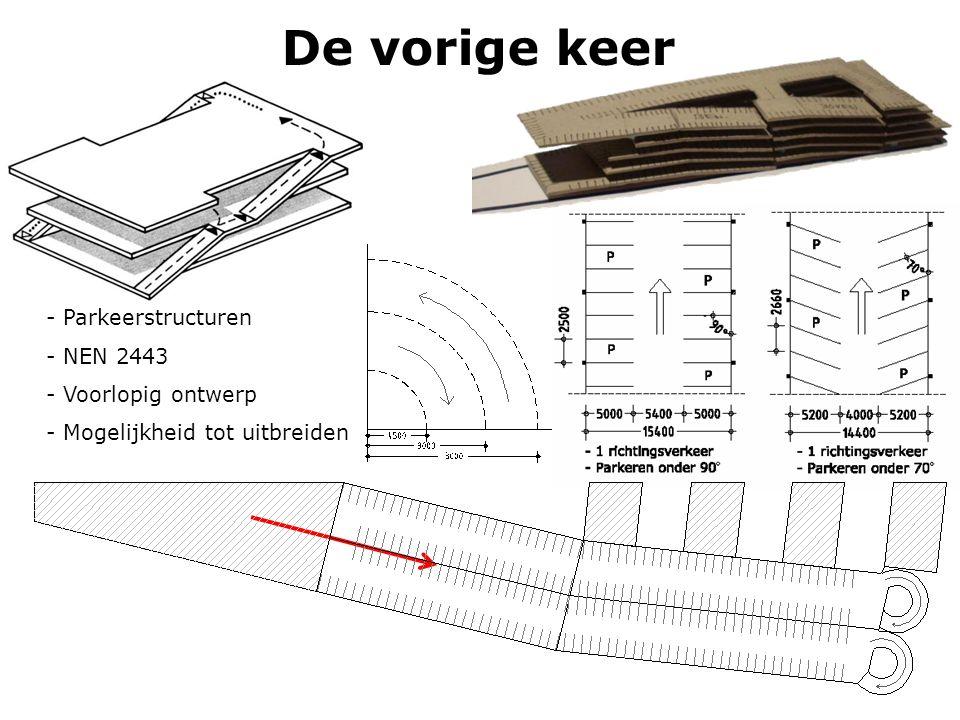 De vorige keer - Parkeerstructuren - NEN 2443 - Voorlopig ontwerp - Mogelijkheid tot uitbreiden