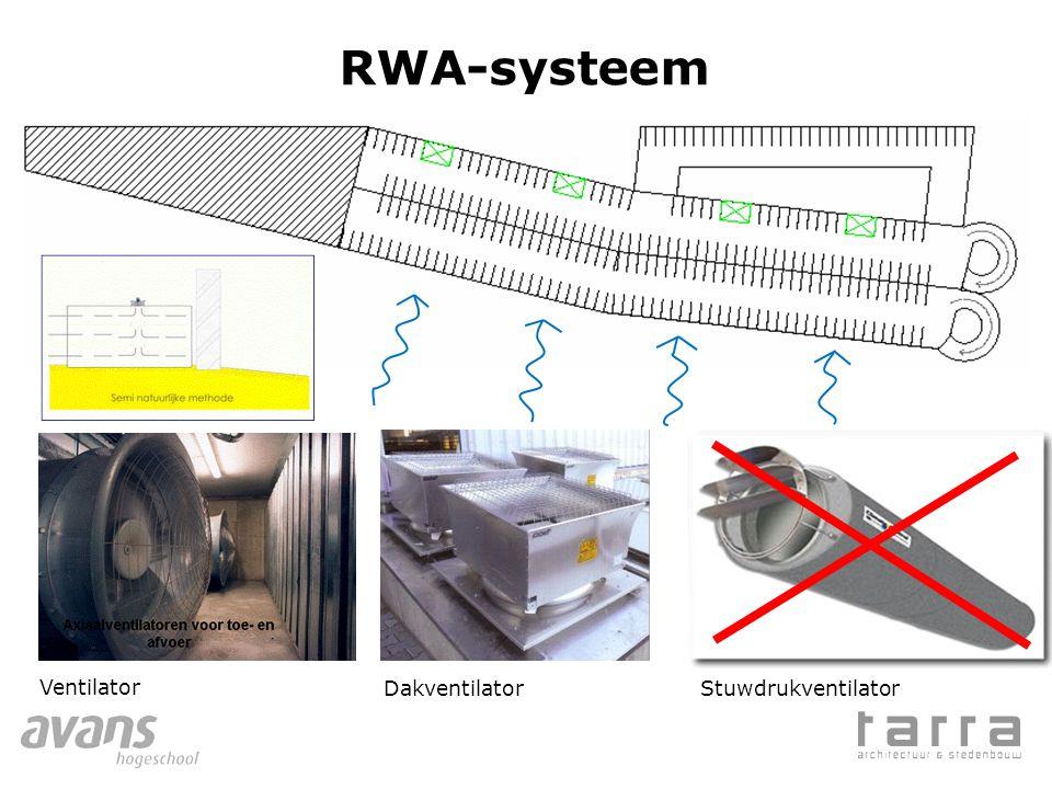RWA-systeem Stuwdrukventilator Ventilator Dakventilator
