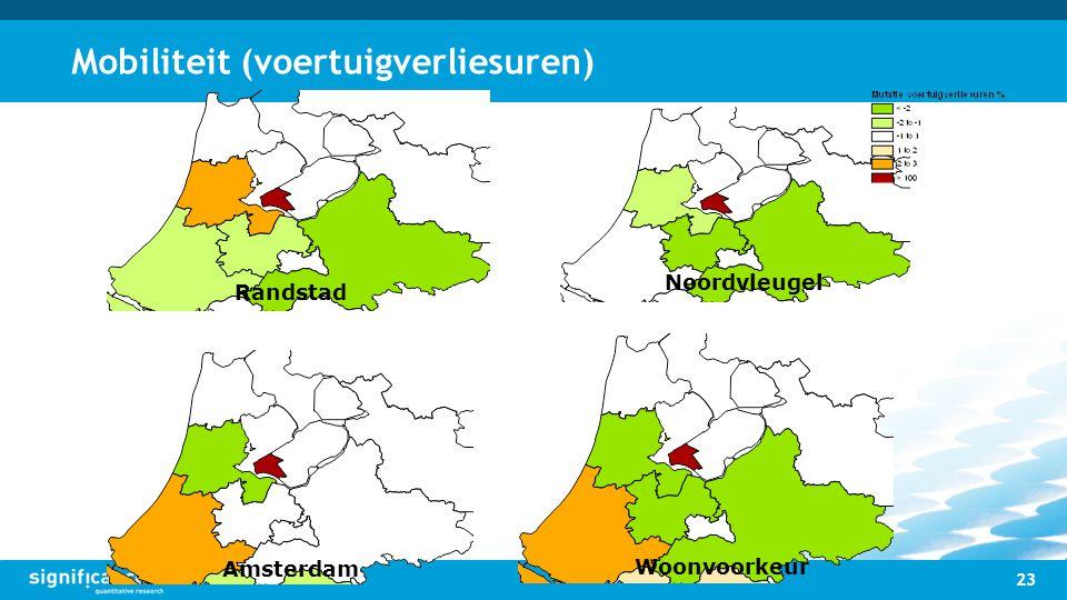 Mobiliteit (voertuigverliesuren) 23 Randstad Noordvleugel Amsterdam Woonvoorkeur