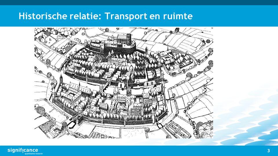 3 Historische relatie: Transport en ruimte