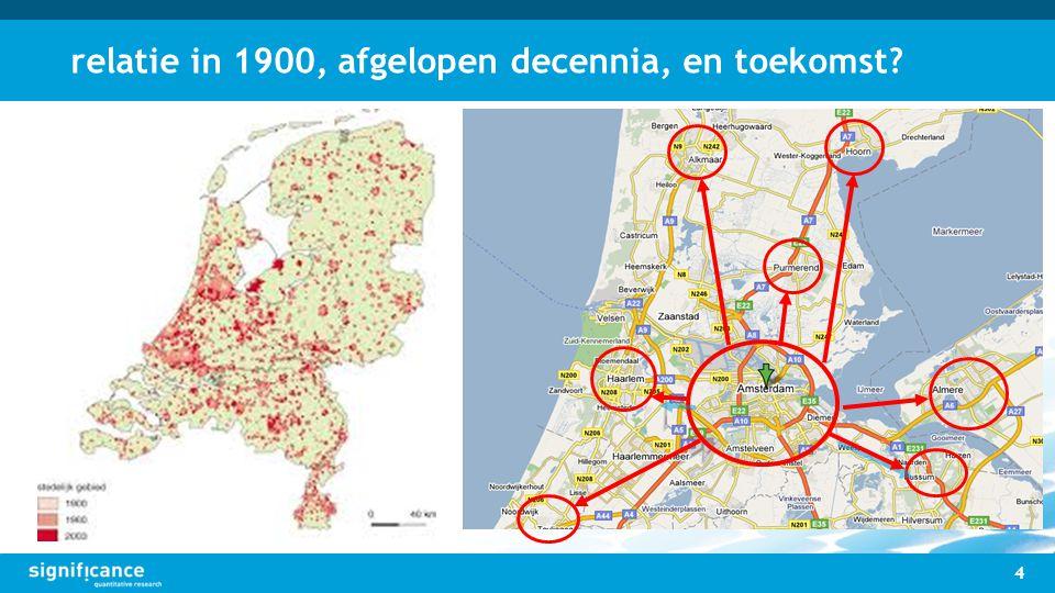 4 relatie in 1900, afgelopen decennia, en toekomst?