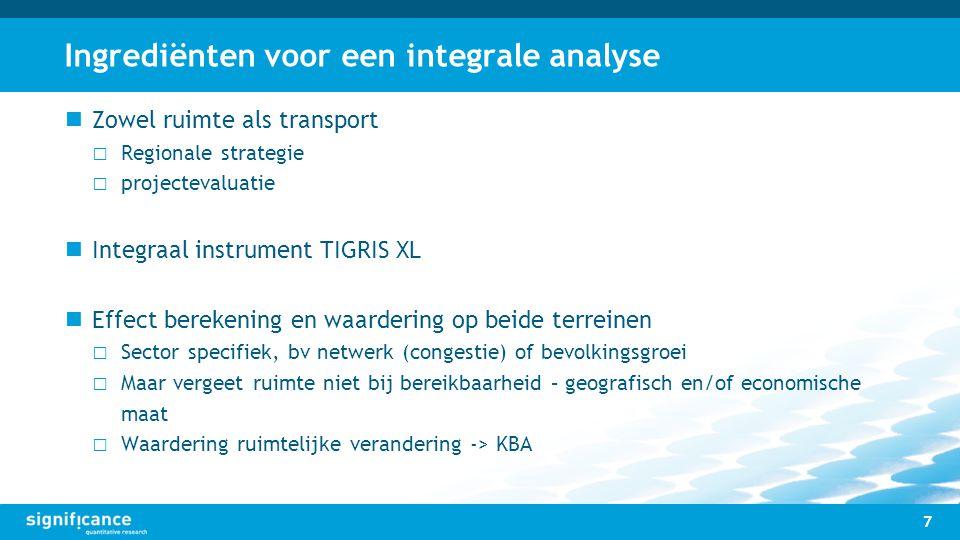 Ingrediënten voor een integrale analyse Zowel ruimte als transport □ Regionale strategie □ projectevaluatie Integraal instrument TIGRIS XL Effect bere