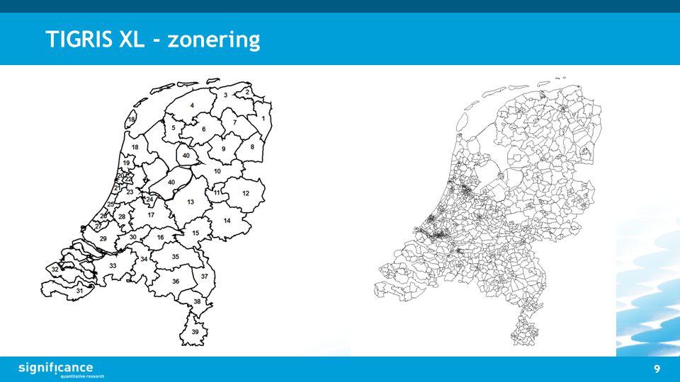TIGRIS XL - zonering 9