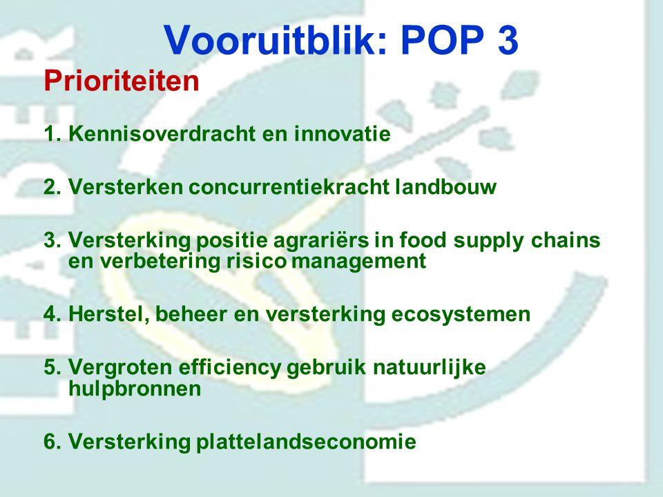 Vooruitblik: POP 3 Prioriteiten 1.Kennisoverdracht en innovatie 2.Versterken concurrentiekracht landbouw 3.Versterking positie agrariërs in food suppl