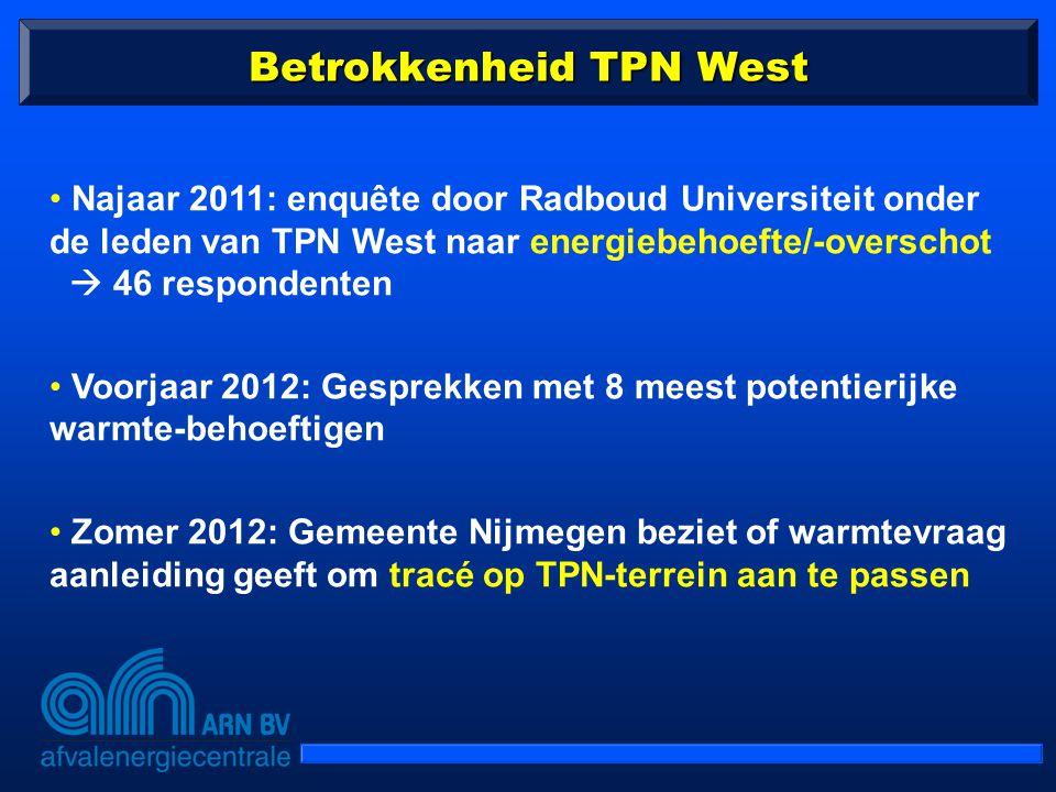 Betrokkenheid TPN West Najaar 2011: enquête door Radboud Universiteit onder de leden van TPN West naar energiebehoefte/-overschot  46 respondenten Vo