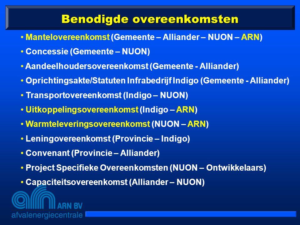 Benodigde overeenkomsten Mantelovereenkomst (Gemeente – Alliander – NUON – ARN) Concessie (Gemeente – NUON) Aandeelhoudersovereenkomst (Gemeente - All