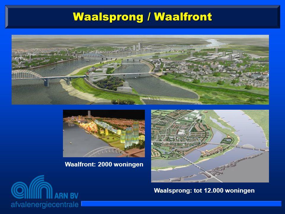 Waalsprong / Waalfront Waalfront: 2000 woningen Waalsprong: tot 12.000 woningen