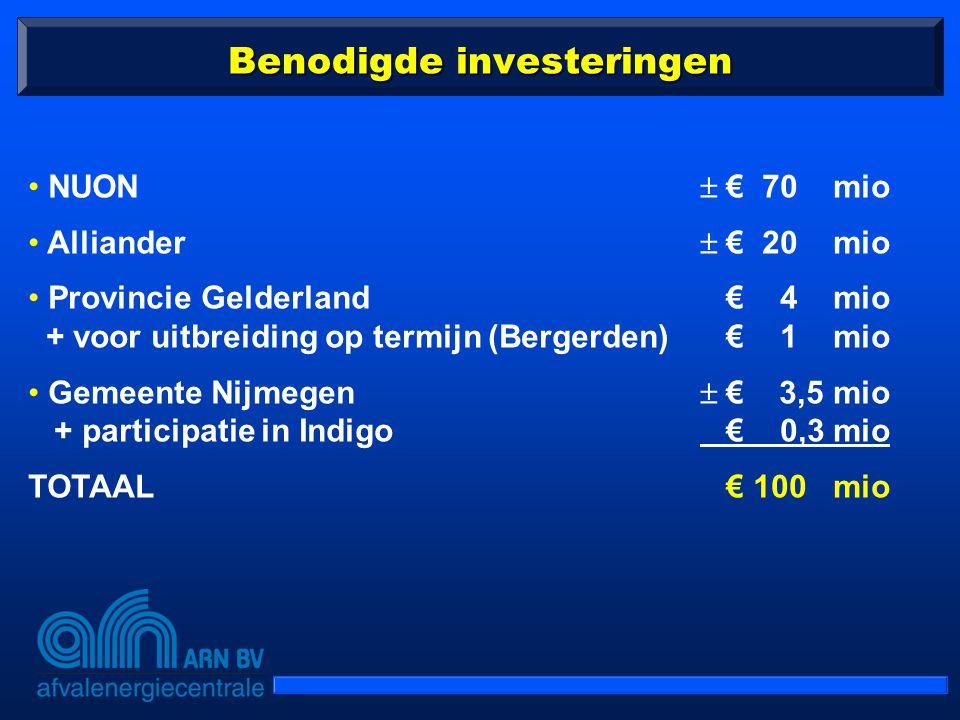 Benodigde investeringen NUON  € 70 mio Alliander  € 20 mio Provincie Gelderland € 4 mio + voor uitbreiding op termijn (Bergerden) € 1 mio Gemeente N