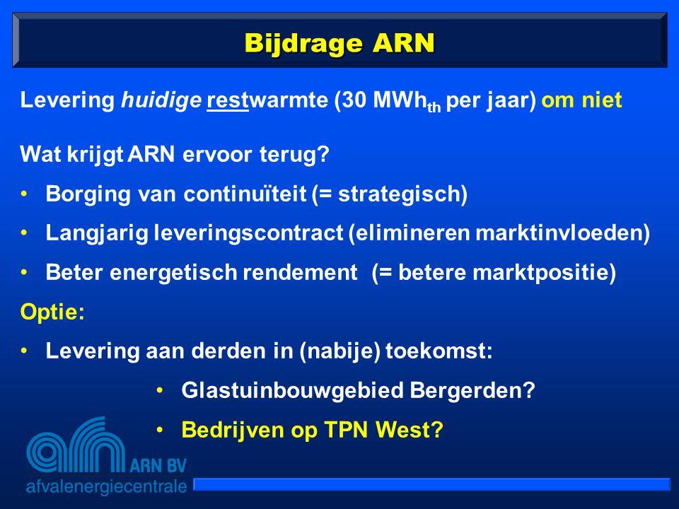 Bijdrage ARN Levering huidige restwarmte (30 MWh th per jaar) om niet Wat krijgt ARN ervoor terug? Borging van continuïteit (= strategisch) Langjarig